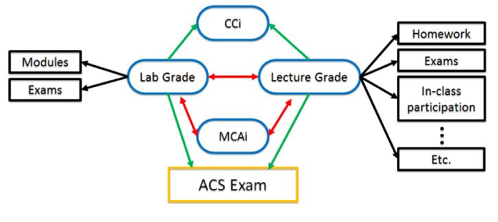 img_assesment_exam