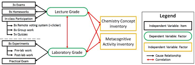 img_assessment_grade